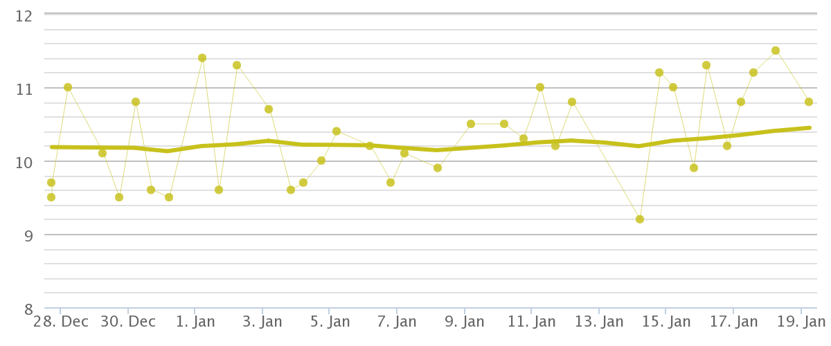 Body_Composition_-_January_19_2015